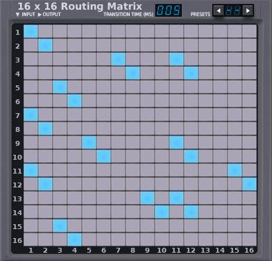 16x16 Matrix Router