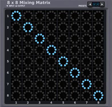 8x8 Matrix Mixer