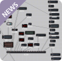 Rack Performer 0.95-alpha2 is released